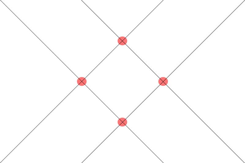diagonaalmethode